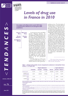 Levels of drug use in France in 2010